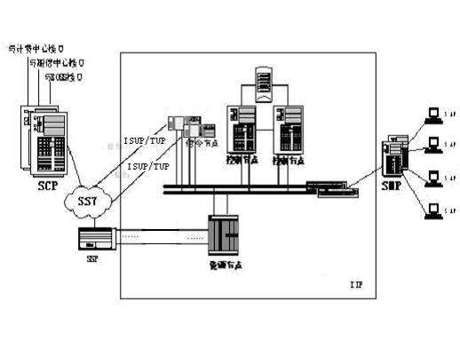 电路 电路图 电子 设计 素材 原理图 518_384