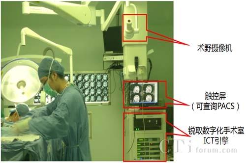 深圳锐取助力北京天坛医院数字化手术室建设