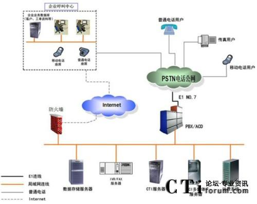 用户本地数据库模式的系统结构图