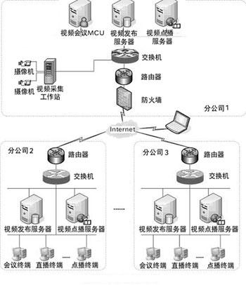 聚餐项目工作分解结构图