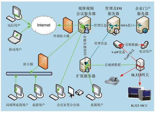 济南大学校园网拓扑结构图