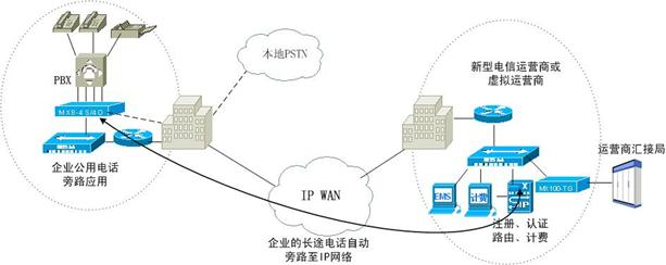 网口通信电路图