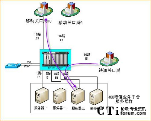 mvb通信接口电路