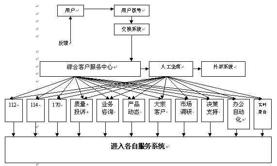 交换机 电路框图