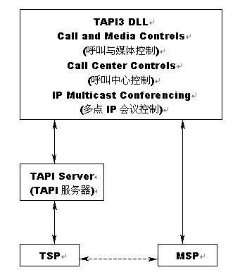 musictelecom0101t01.jpg