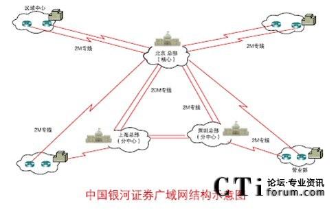 宝利通极致高清视频会议应用于中国银河证券