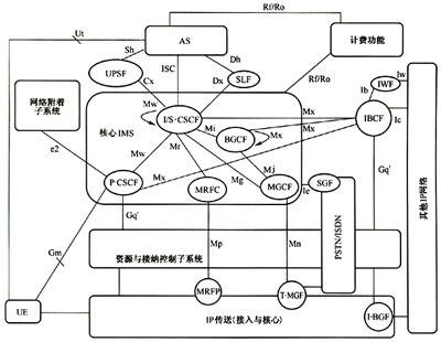 电路 电路图 电子 原理图 400_310