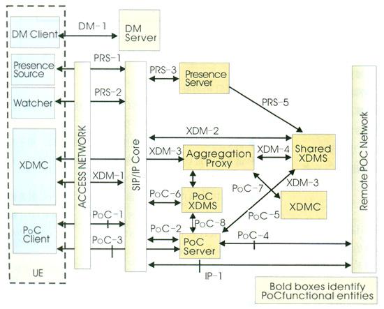 电路 电路图 电子 原理图 550_443