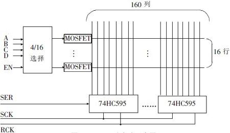 led点阵屏的列驱动电路