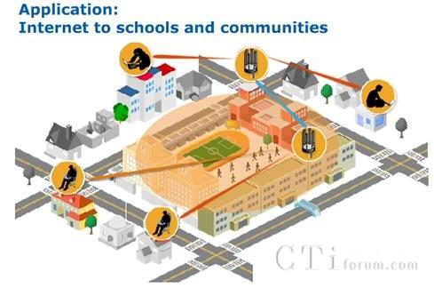 校园wifi覆盖需求