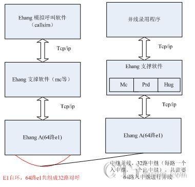 录音方案逻辑结构图