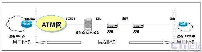 电路 电路图 电子 设计 素材 原理图 650_169