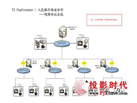 防威广播模块接线图