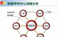 第五代呼叫中心―泰康保险电销核动力(上)