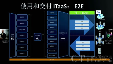 "'></center></center><br /><br />  <b>解决方案收益和实现</b><br />  基础设施即服务 IaaS 解决方案可将传统数据中心转换为私有云服务,从而为内部和外部组织按需提供可伸缩的资源,并实现成本的分业务核算。<br />  其他潜在的收益则包括:<br />  <li>为服务增加按需提供功能,增强敏捷度和业务价值。</li><br />  <li>通过更快速的响应和更高的系统可用性,改善基础设施团队所提供的服务级别。</li><br />  <li>按照业务部门衡量和报告资源的消耗情况。</li><br />  <li>改善运维和服务管理的流程。</li></ul> <br />  ""通过与微软从虚拟化到动态数据 中心及在私有云计算等领域的长期 合作,我们积累了大量的实施和运 维经验。这不仅能帮助我们提升自 身的 IT 服务,更重要的是,可以帮 助西门子及我们的客户,实现可持 续发展的承诺。""----�O瑞峰 西门子中国区全球运营部总经理。<p align="