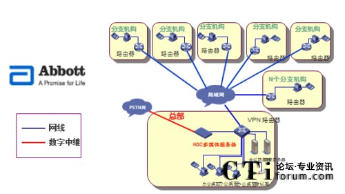 VCX多媒体服务器拓扑图