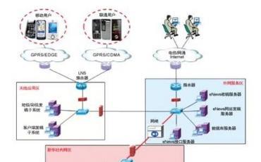 逸信通移动信息服务平台――新华社手机发稿系统