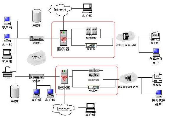 电路 电路图 电子 设计 素材 原理图 588_403