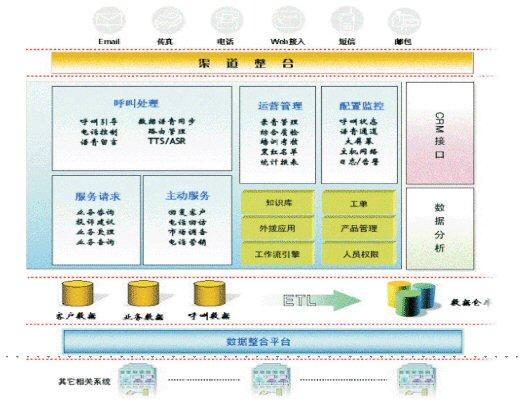 医疗呼叫系统接线图