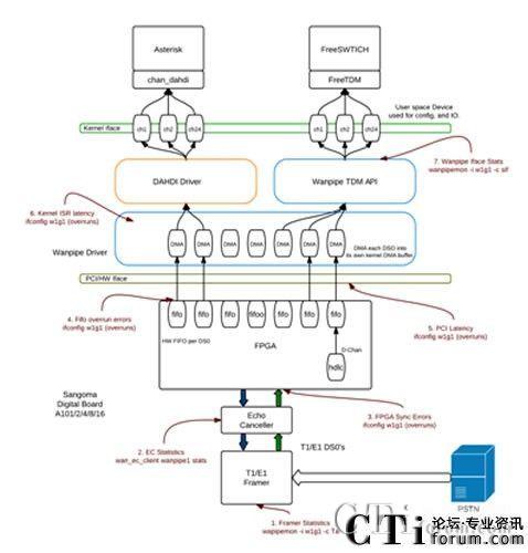 电路 电路图 电子 设计 素材 原理图 478_500