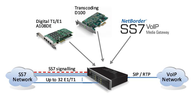 SS7_brochure_diagram_1.png