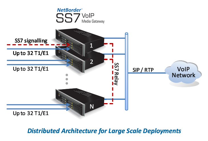 SS7_brochure_diagram_2.png
