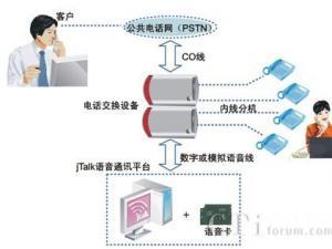 三汇应用案例之―― jTalk语音通信平台