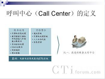 呼叫中心qa年度计划ppt素材
