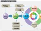 QMS 8100 质检与关键词辨识分析系统