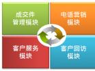eVoice 8300 电销与客服系统