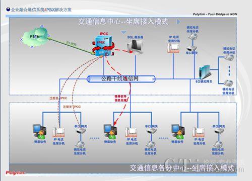 方案拓扑图; 中心机房建设标准; 模拟监控系统拓扑图;