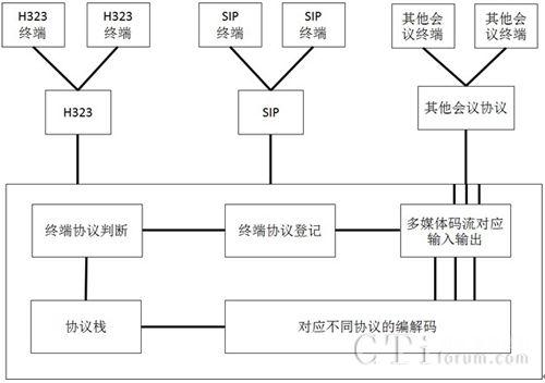 电路 电路图 电子 设计 素材 原理图 500_352