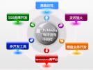 朗深UniMedia爱博体育赞助巴塞中心中间件