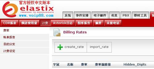 星昊通 开源Elastix-2.4中文版本