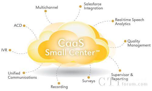 ININ推出面向小型企业的新型云呼叫中心解决方案