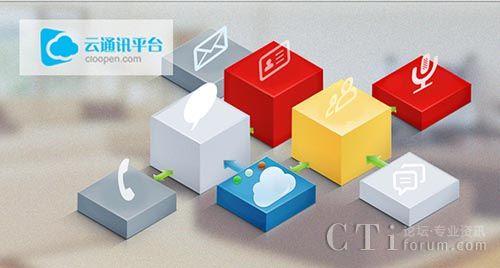 云通讯助力企业应用低成本实现通讯功能