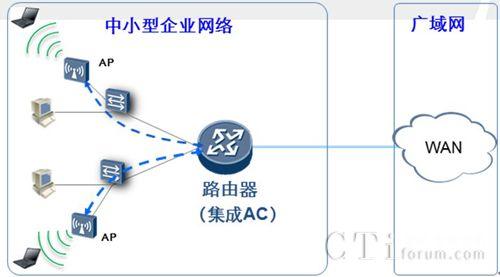 华为新推AR151-S中小企业路由器