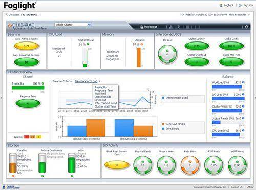 戴尔Foglight企业版6.8完善管理数据中心