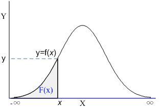 预测算法基础概论
