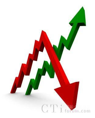 IDC:2013Q1思科和宝利通视频会议收入下降两位数