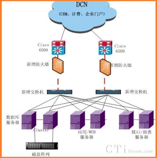远传营业厅二期助力江西电信打造划小核算单元
