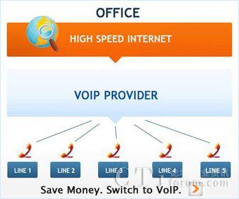 商务VoIP提供商必须提供的六个功能