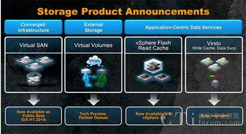 中桥:vSphere 5.5重新定义虚拟化集中统一管理