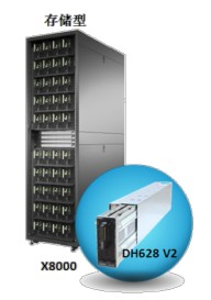 2013华为云计算大会发布三款服务器新产品