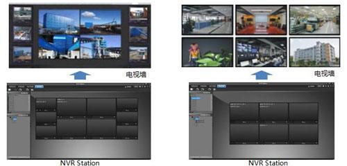 科达推出SAFE系列高清监控产品