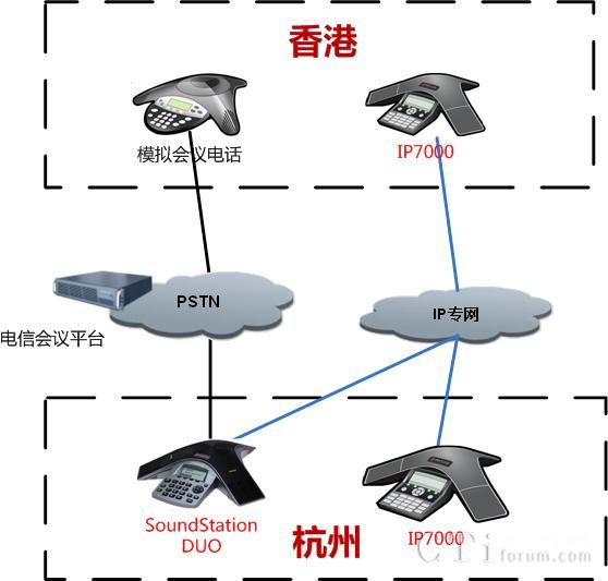 港铁杭州地铁部署宝利通电话会议提高工作效率