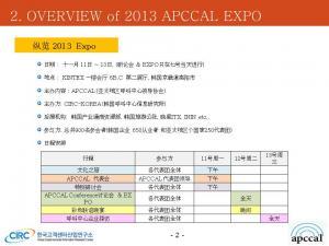 概观 2013 APCCAL EXPO
