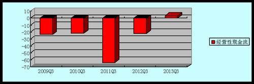 中兴前三季净利润同比增132.44%