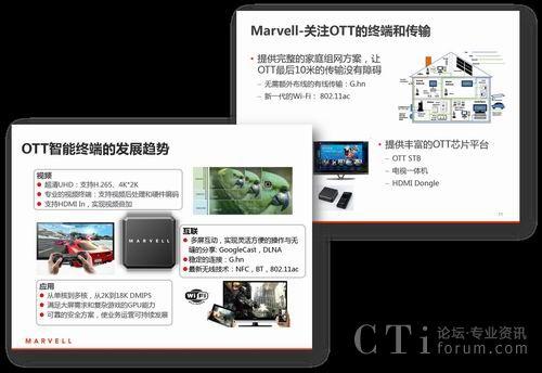 Marvell:OTT内容在家庭网络的传输和互动