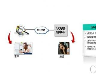 华为eSpace联络中心解决方案助力企业可持续发展